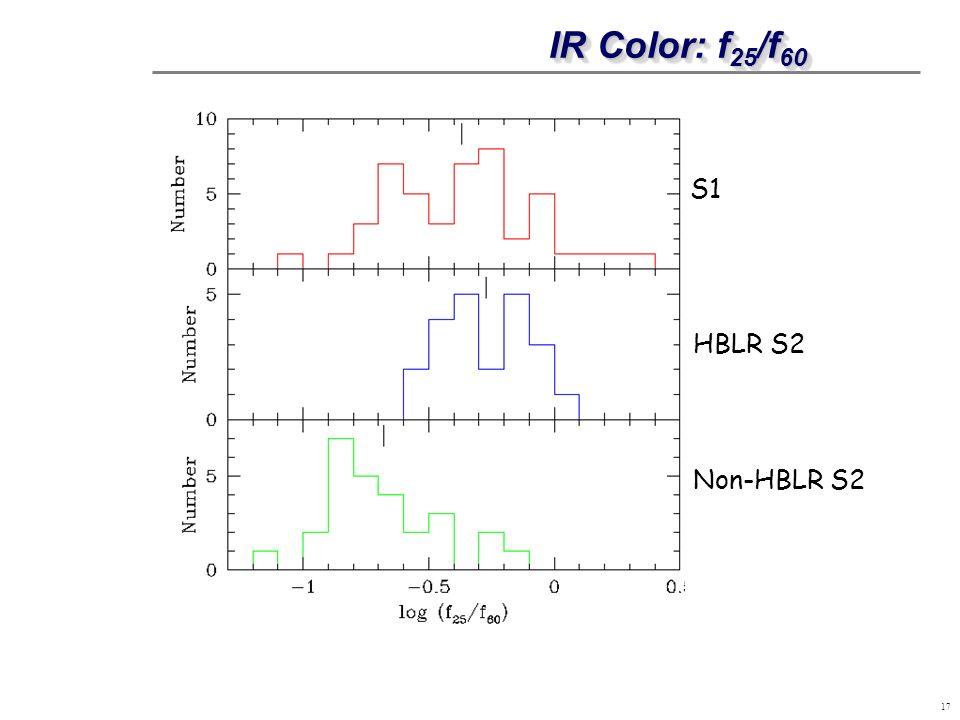 IR Color: f25/f60 S1 HBLR S2 Non-HBLR S2 [flash up very quickly]